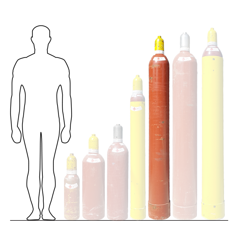 TrimixPlusz Kft. acetilén gázpalack vásárlás, gázpalack ár, gázpalack házhozszállítás